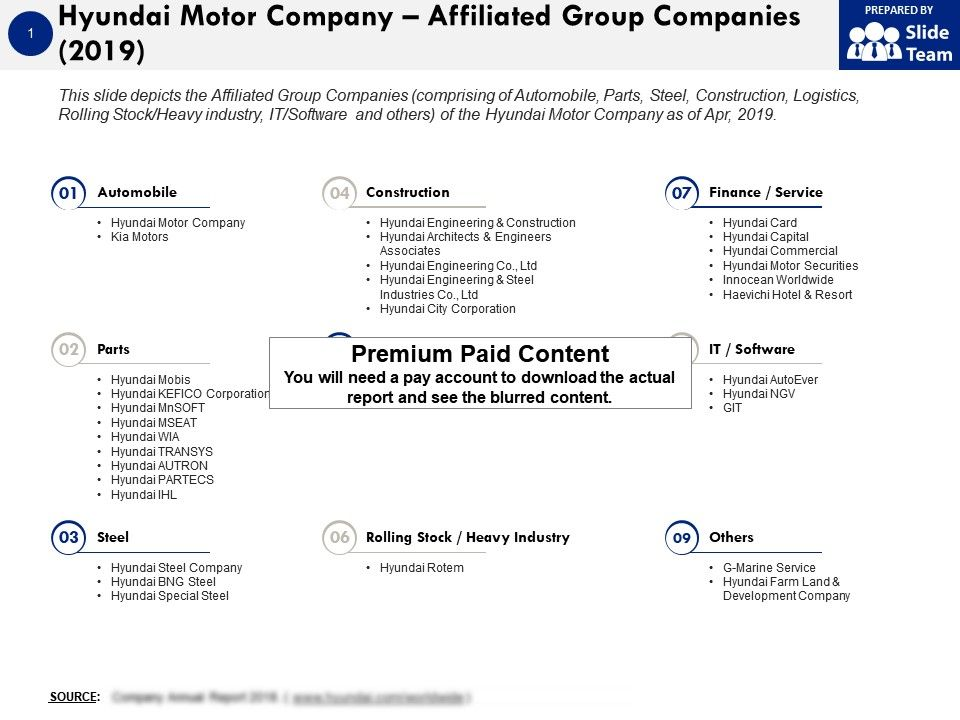 Hyundai Motor Company Affiliated Group Companies 2019