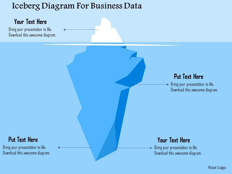 iceberg diagram for business data flat powerpoint design