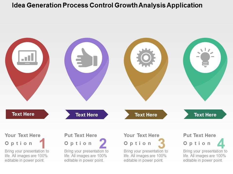 idea generation process control growth analysis