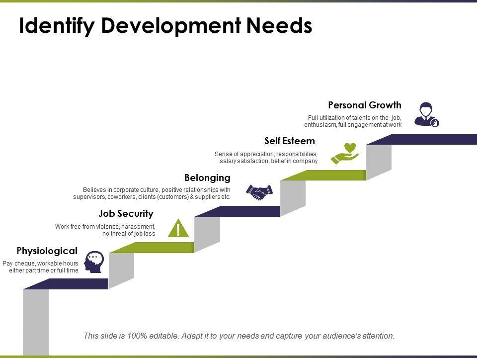 identify development needs personal growth job security