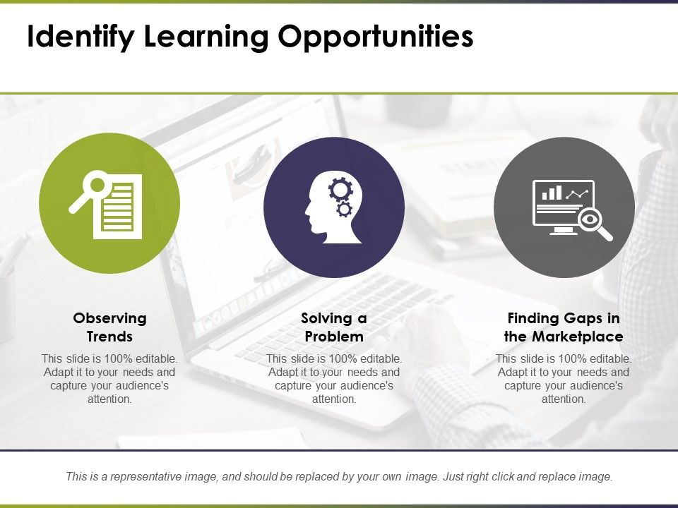 identify_learning_opportunities_observing_trends_Slide01