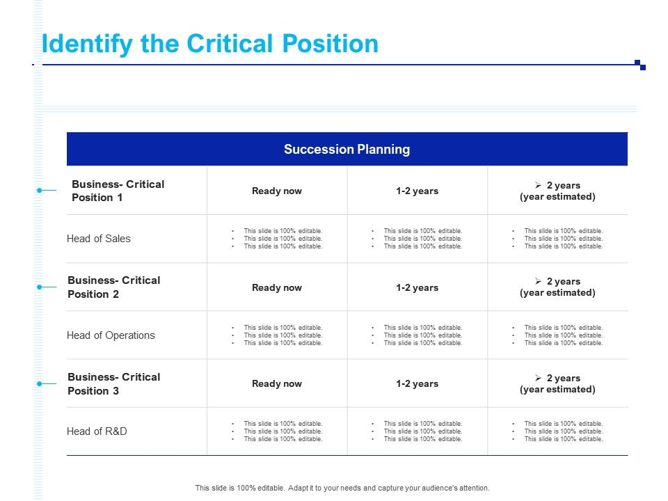 Identify The Critical Position Year Estimated Ppt Powerpoint Presentation Topics