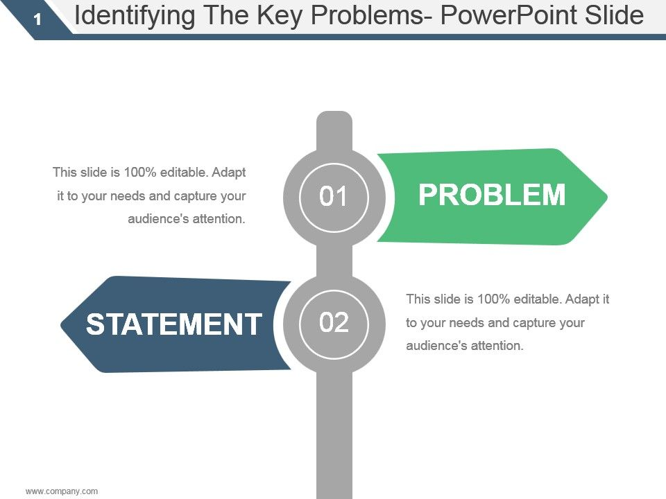 identifying the key problems powerpoint slide | powerpoint slide, Modern powerpoint