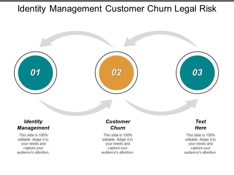 identity_management_customer_churn_legal_risk_management_framework_cpb_Slide01