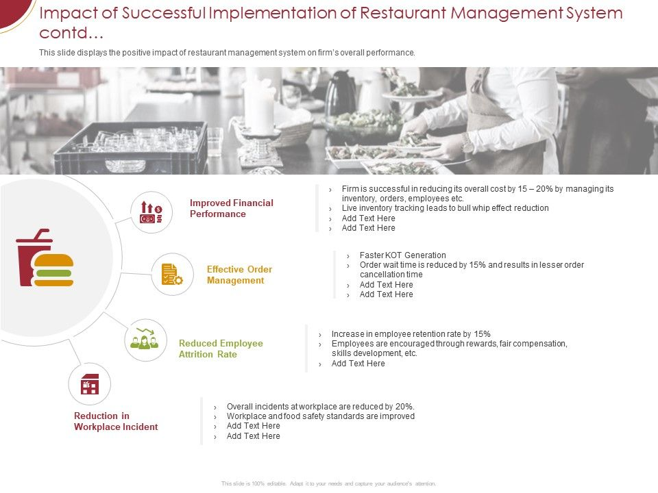 Impact Of Successful Implementation Of Restaurant Management System Contd