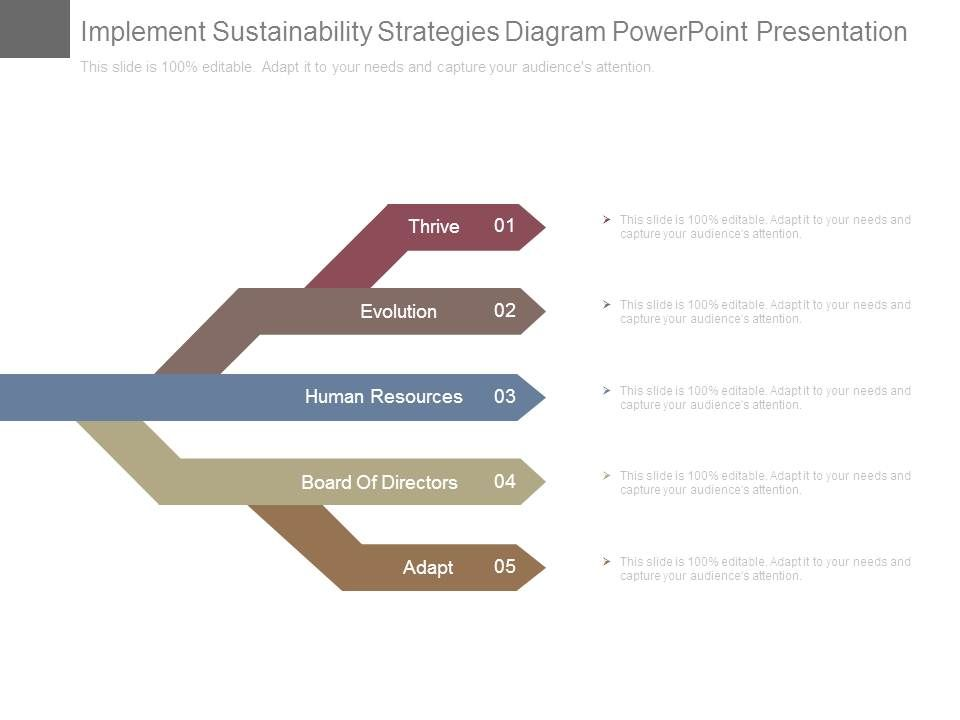 implement_sustainability_strategies_diagram_powerpoint_presentation_Slide01