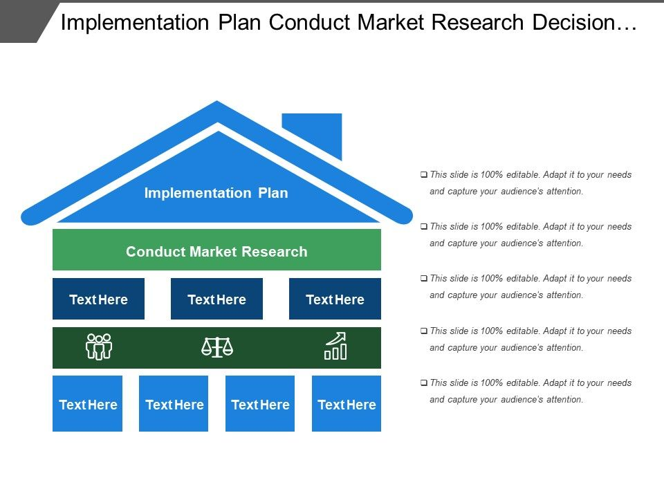 market research implementation plan