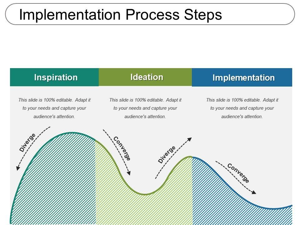 implementation_process_steps_Slide01