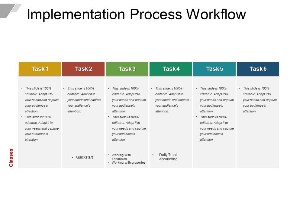 implementation_process_workflow_Slide01