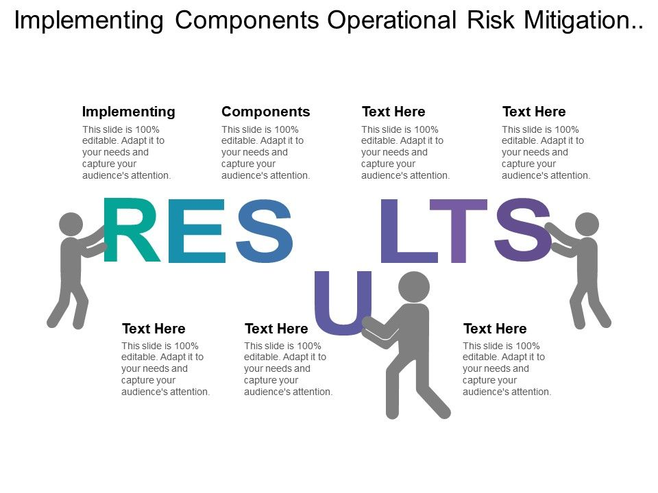 implementing_components_operational_risk_mitigation_process_improvement_Slide01