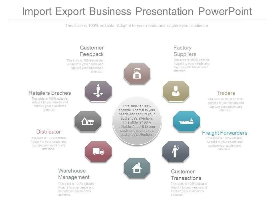 Import Export Business Presentation Powerpoint Powerpoint Slide