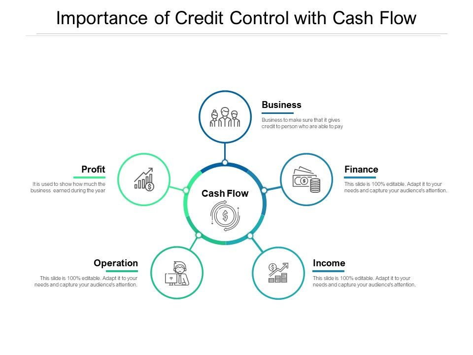 Importance Of Credit Control With Cash Flow