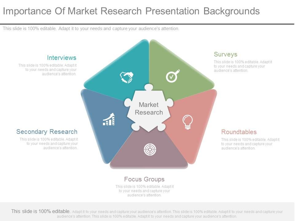 market research presentation