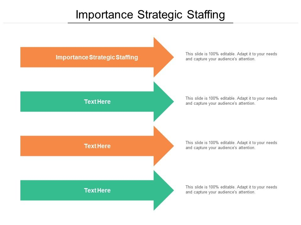 Importance Strategic Staffing Ppt Powerpoint Presentation Gallery Images Cpb