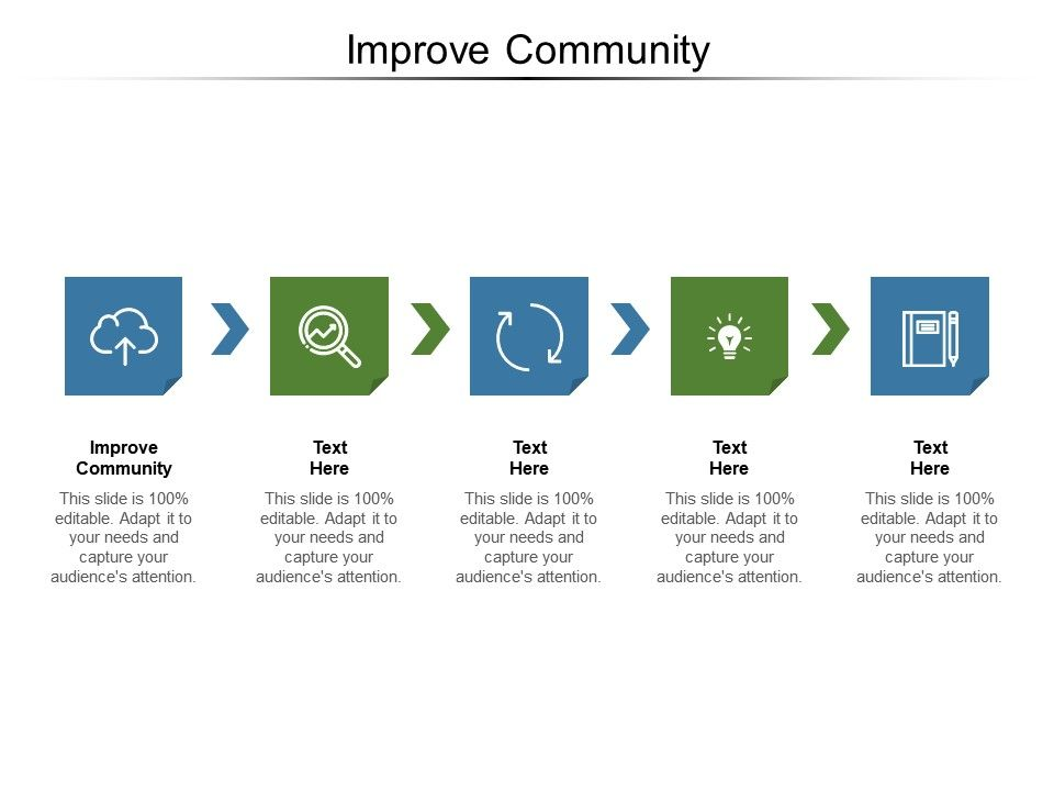 Improve Community Ppt Powerpoint Presentation Model Guide Cpb