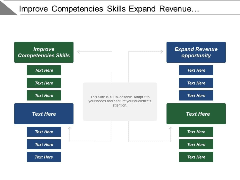 Improve competencies skills expand revenue opportunity for Slide design outlet