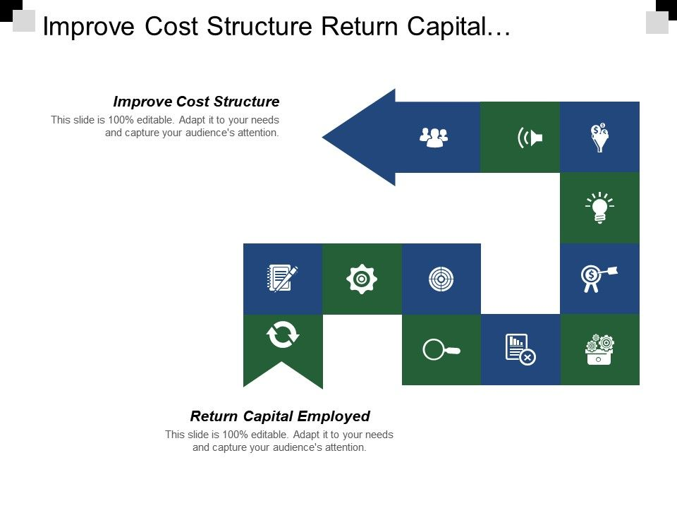improve_cost_structure_return_capital_employed_stock_assets_Slide01