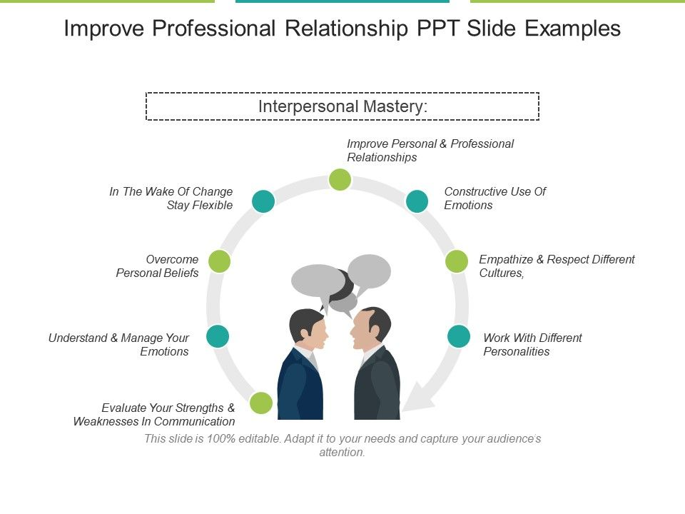 improve professional relationship ppt slide examples powerpoint