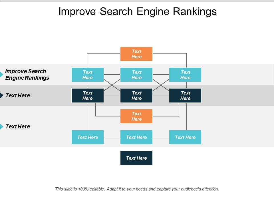 Improve Search Engine Rankings Ppt Powerpoint Presentation Layouts Infographics Cpb