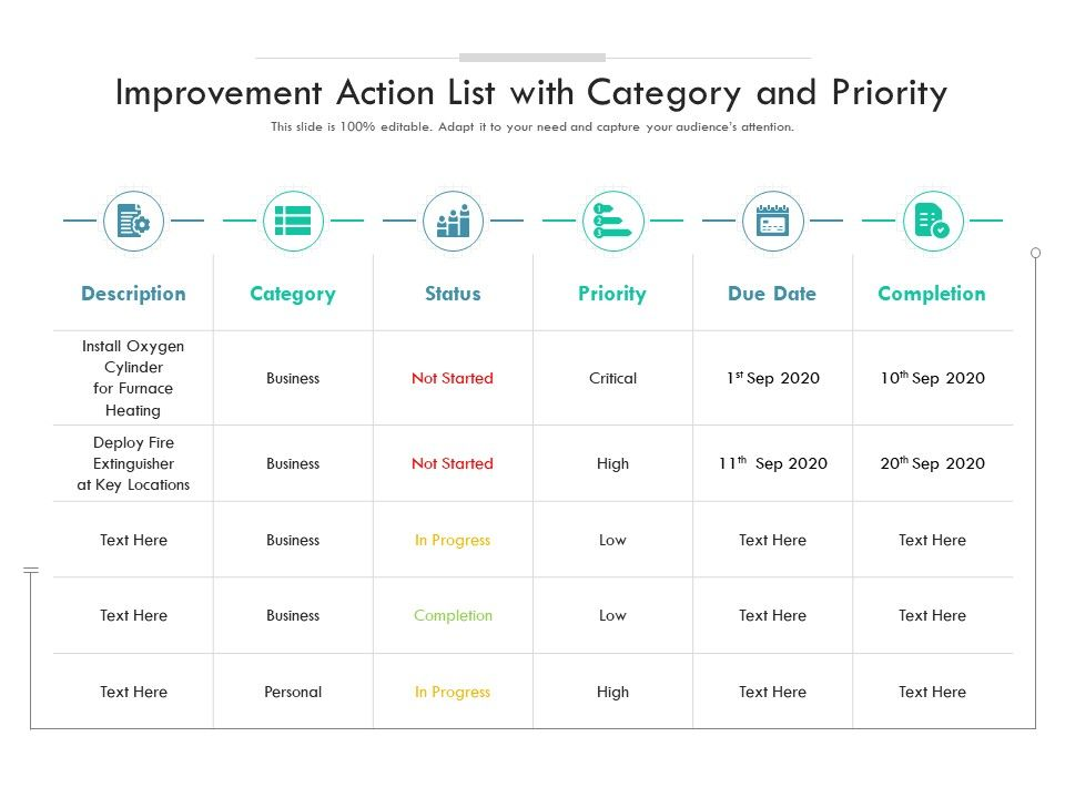 Improvement Action List With Category And Priority