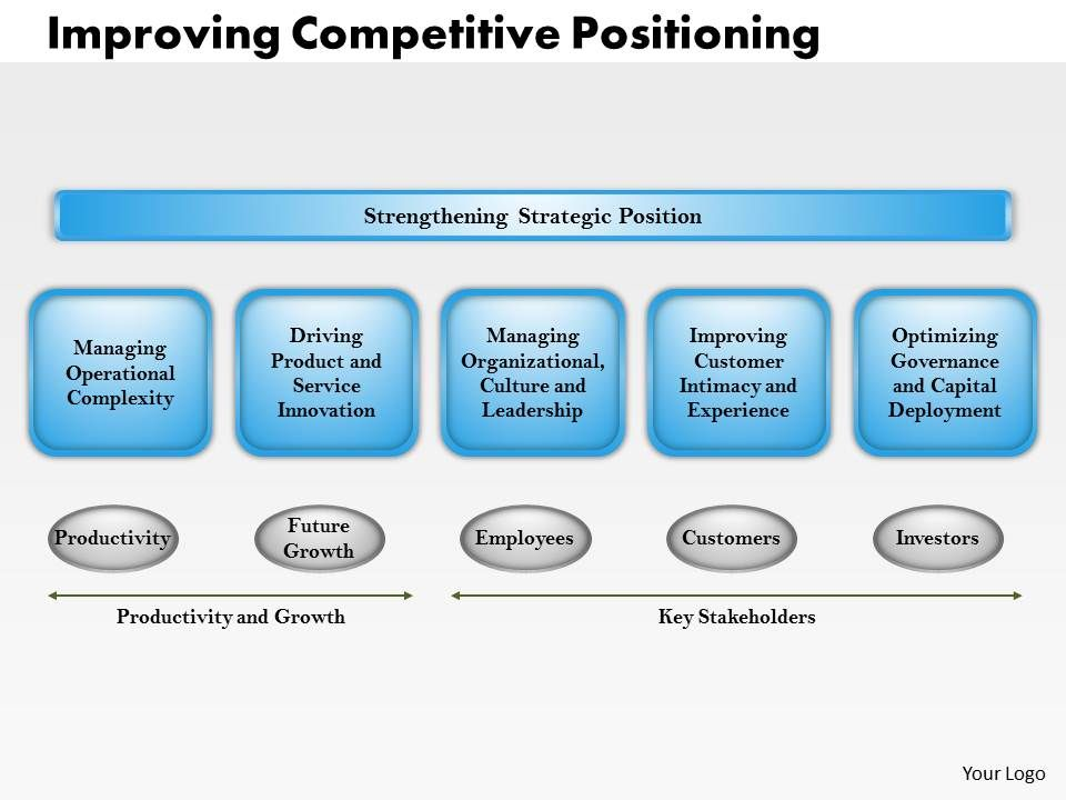 improving competitive positioning powerpoint presentation slide, Modern powerpoint