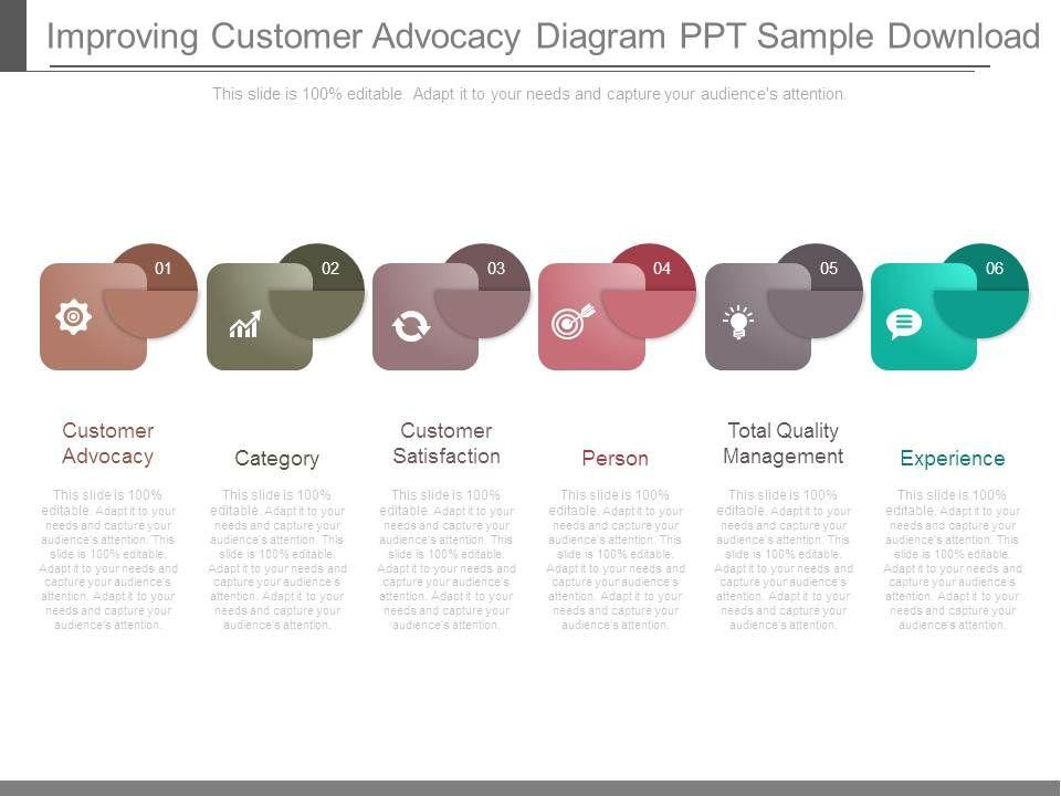 improving_customer_advocacy_diagram_ppt_sample_download_Slide01