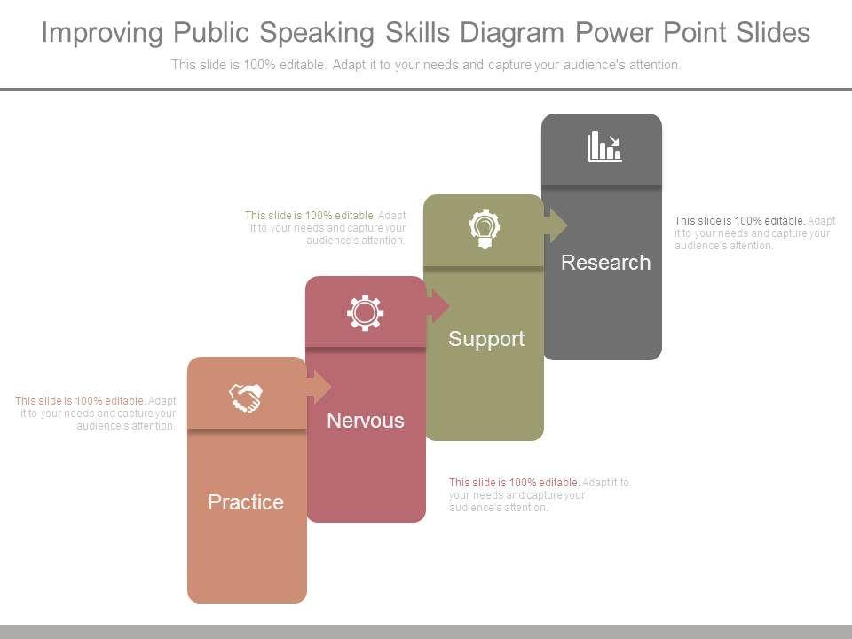 Improving Public Speaking Skills Diagram Power Point Slides
