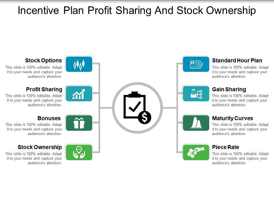 Incentive Plan Profit Sharing And Stock Ownership