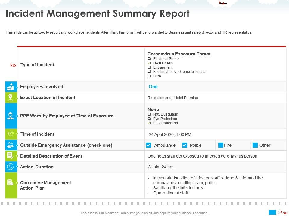 Incident Management Summary Report Dust Mask Ppt Powerpoint Presentation Styles Outfit