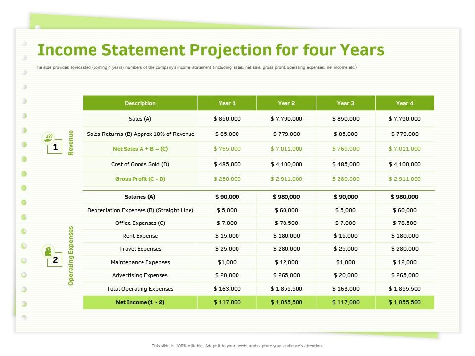 Income Statement Projection For Four Years Sales Returns Ppt Powerpoint Presentation File Brochure