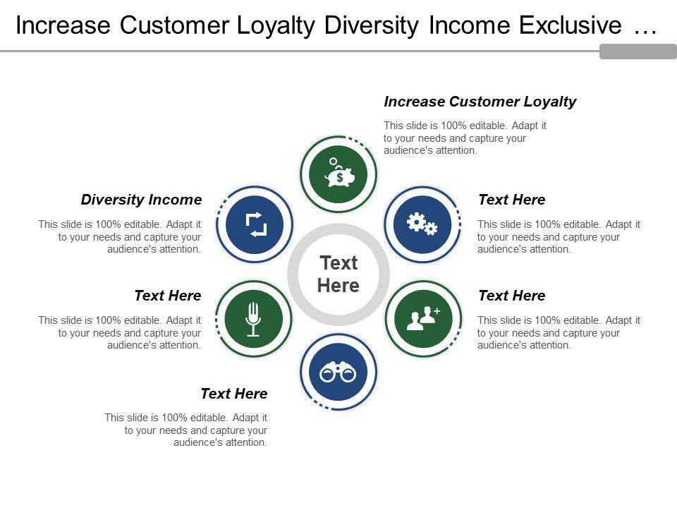 Increase Customer Loyalty Diversity Income Exclusive Product