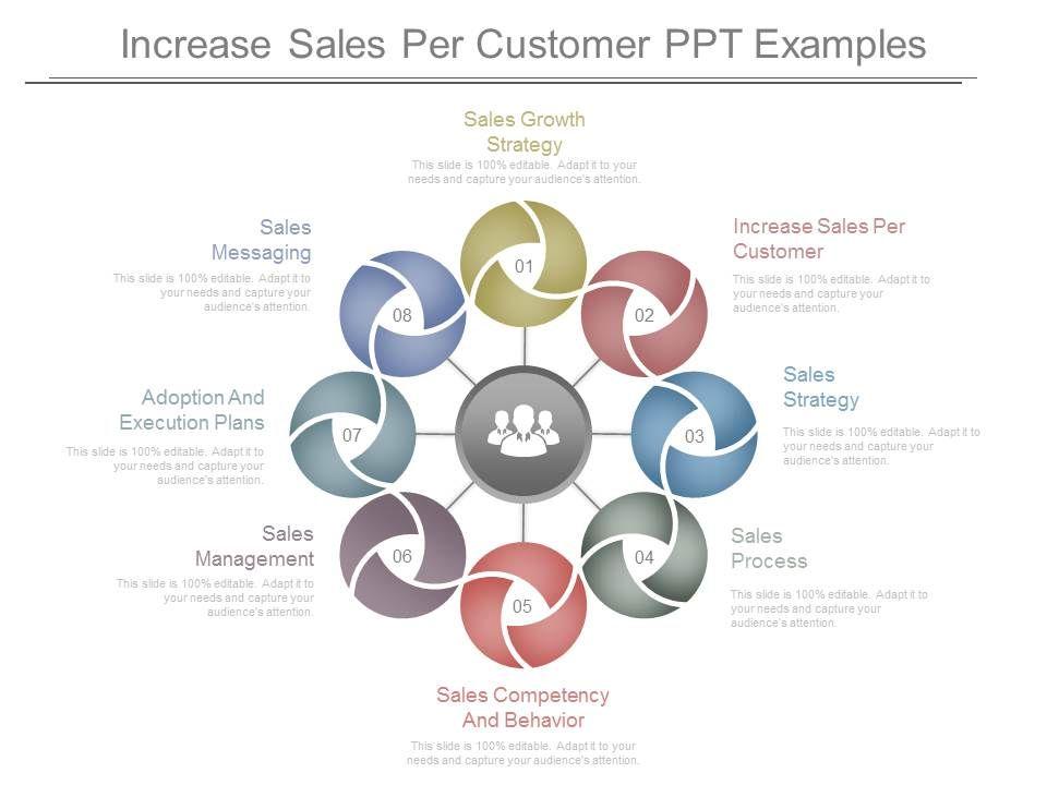 increase_sales_per_customer_ppt_examples_Slide01