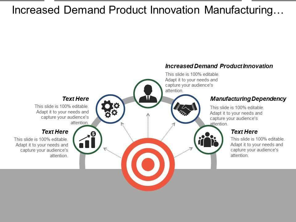 increased_demand_product_innovation_manufacturing_dependency_market_share_Slide01