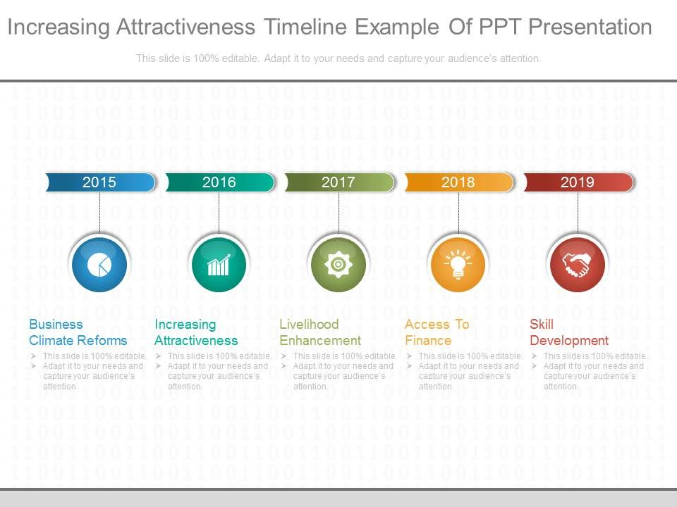 Increasing Attractiveness Timeline Example Of Ppt Presentation