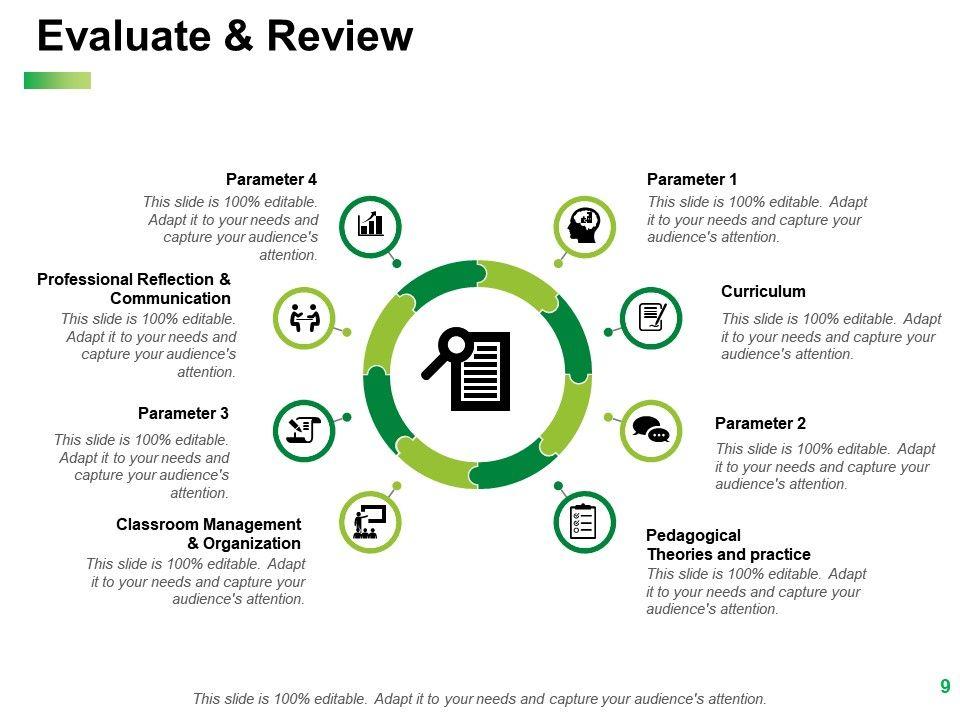 Individual Development Plan Powerpoint Presentation Slides