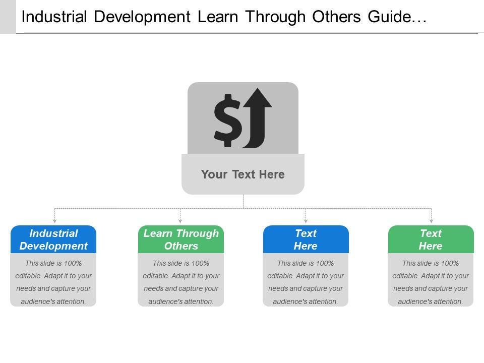 industrial_development_learn_through_others_guide_learning_measure_impact_Slide01