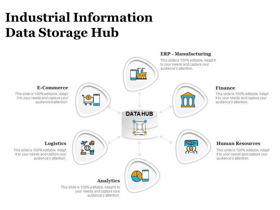 Industrial Information Data Storage Hub