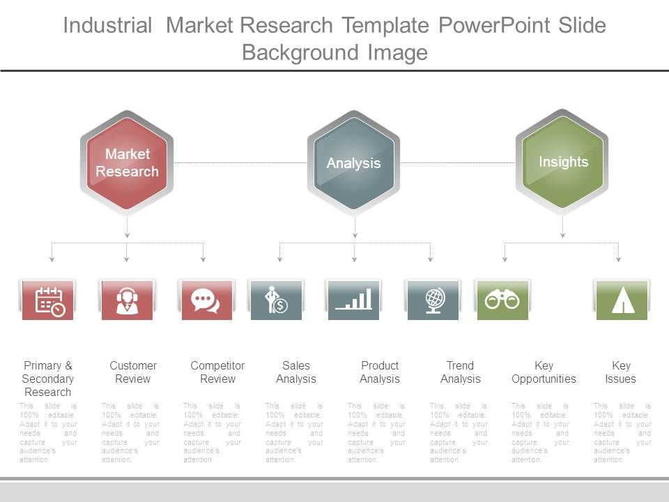Industrial Market Research Template Powerpoint Slide Background