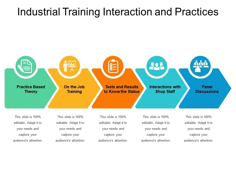 industrial_training_interaction_and_practices_Slide01