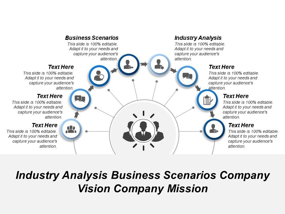 industry_analysis_business_scenarios_company_vision_company_mission_Slide01