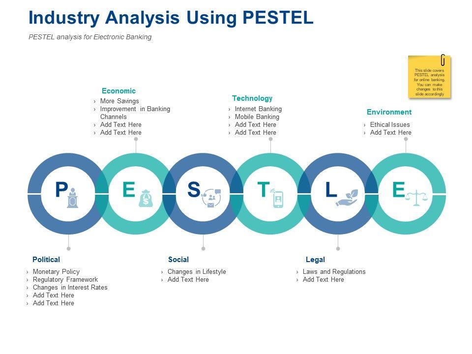 Industry Analysis Using Pestel Technology Ppt Powerpoint Presentation Styles Slides