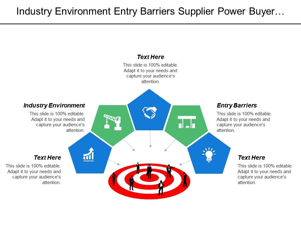 industry_environment_entry_barriers_supplier_power_buyer_power_Slide01