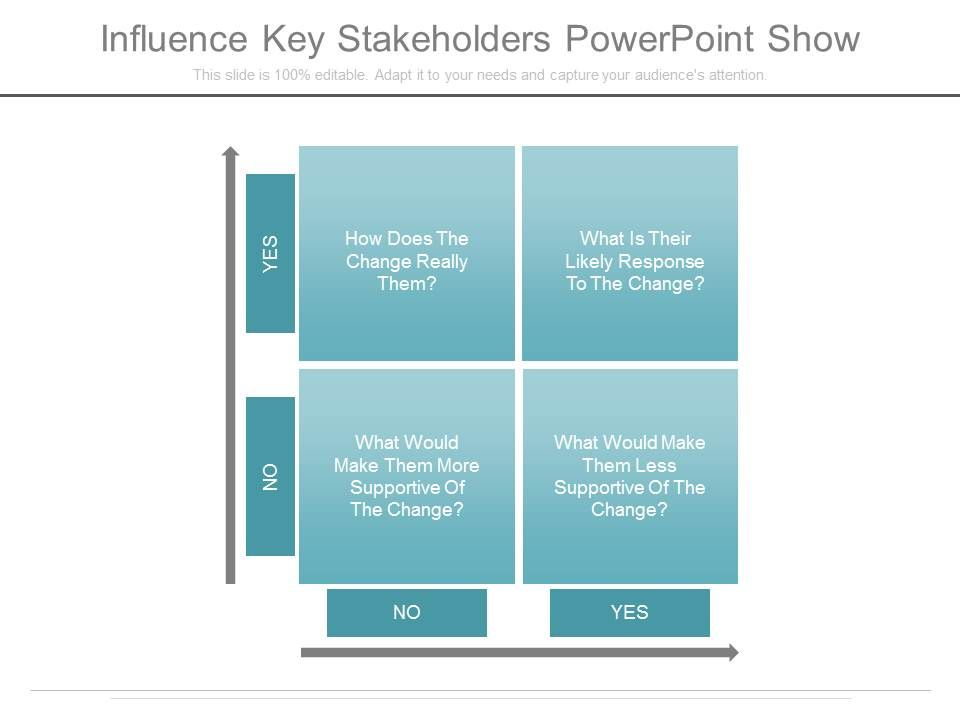 influence_key_stakeholders_powerpoint_show_Slide01