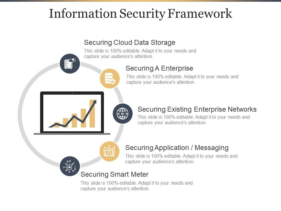 information security framework ppt slides download presentation