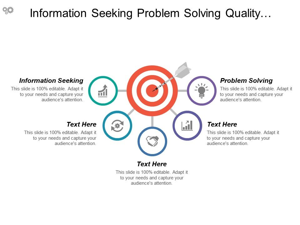 information_seeking_problem_solving_quality_performance_systematic_planning_Slide01