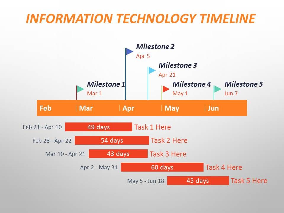 information_technology_gantt_chart_Slide01
