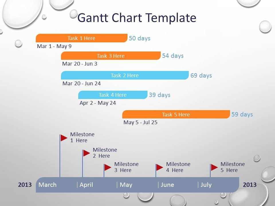 Information Technology Gantt Chart Powerpoint Slide Images Ppt