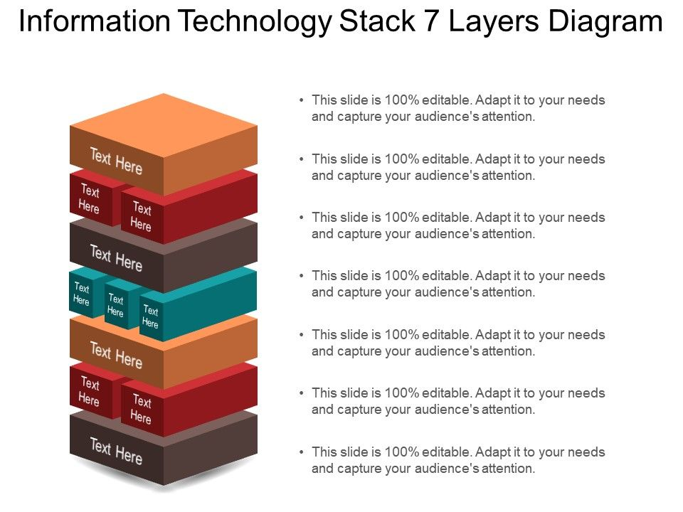 Information Technology Stack 7 Layers Diagram Powerpoint Templates