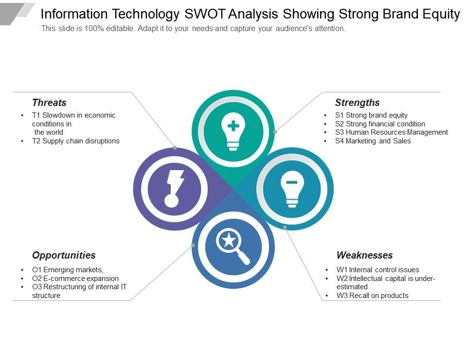 Information Technology Swot Analysis Showing Opportunities