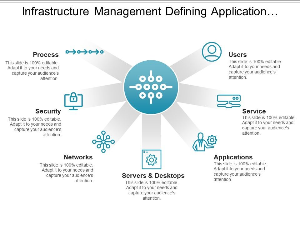 infrastructure_management_defining_application_security_and_process_Slide01